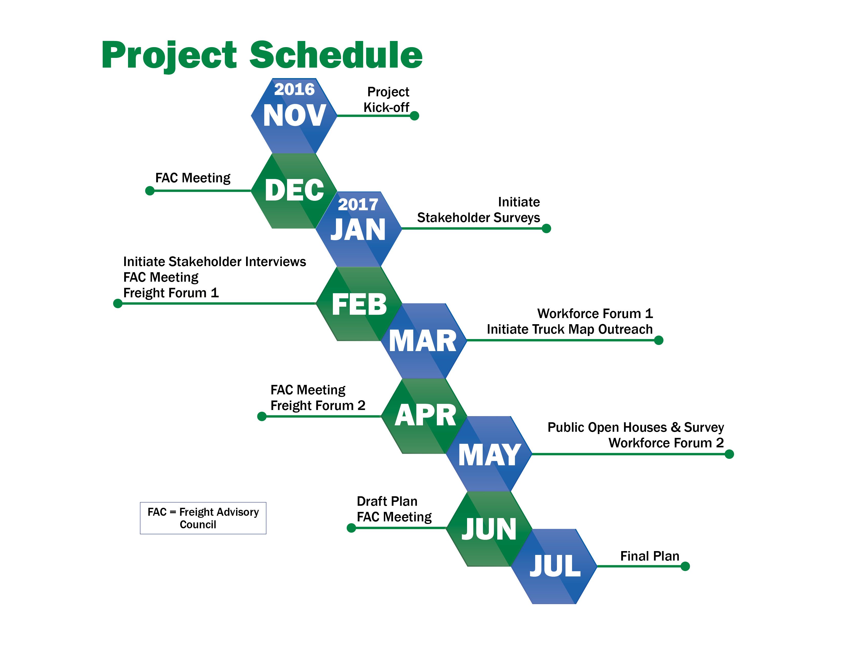 Workforce Schedule Graphic